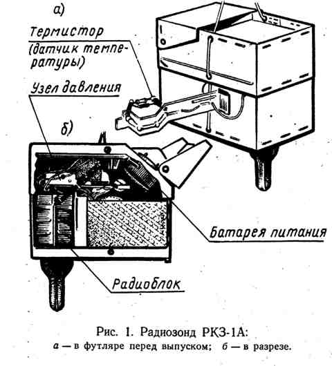 Радиозонд РКЗ-1А