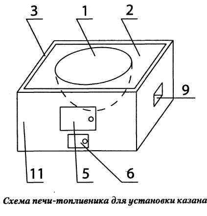 Схема печи-топливника для установки казана