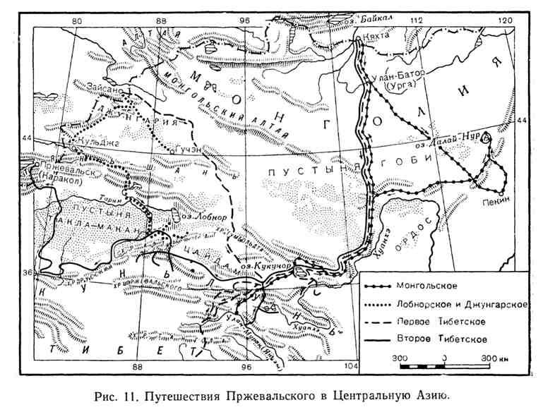 Путешествия Пржевальского в Центральную Азию