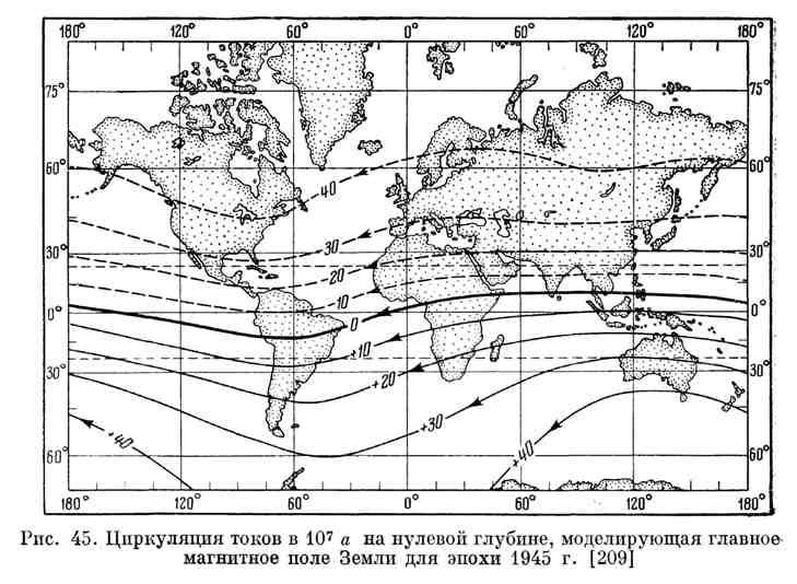 Циркуляция токов в 10000000 а на нулевой глибине, моделирующая главное магнитное поле Земли для эпохи 1945 г.