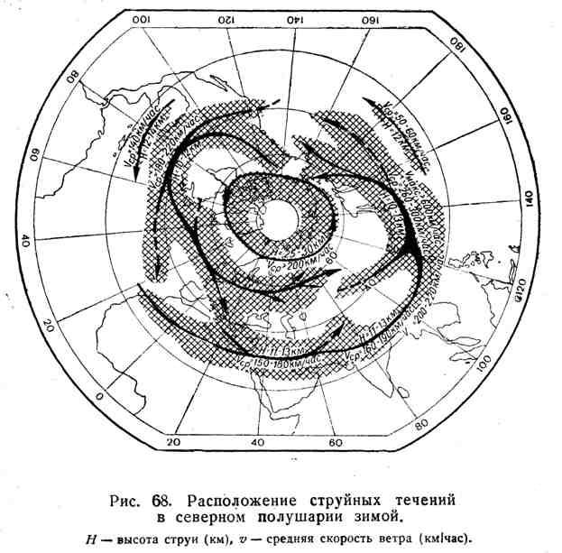 Расположение струйных течений в северном полушарии зимой