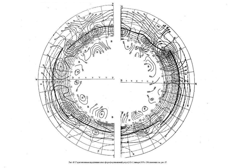 Горизонтальная циркуляция атмосферы (вертикальный разрез) 10-11 января 1959 г.