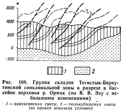 Группа складок Тегистык-Беркутинской синклинальной зоны в разрезе в бассейне верховья реки Ормак