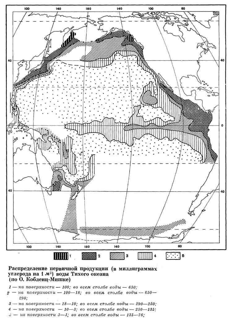Распределение первичной продукции воды Тихого океана