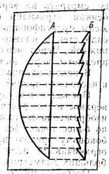 Принцип устройства френелевских линз