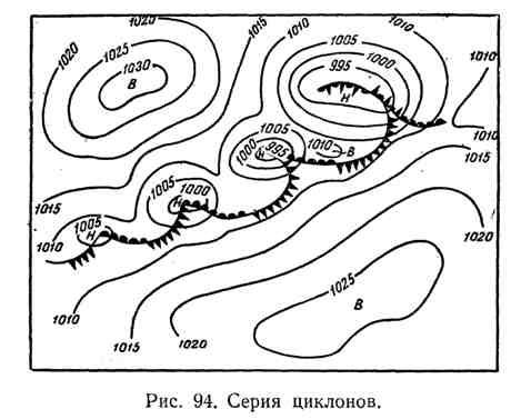 Серия циклонов