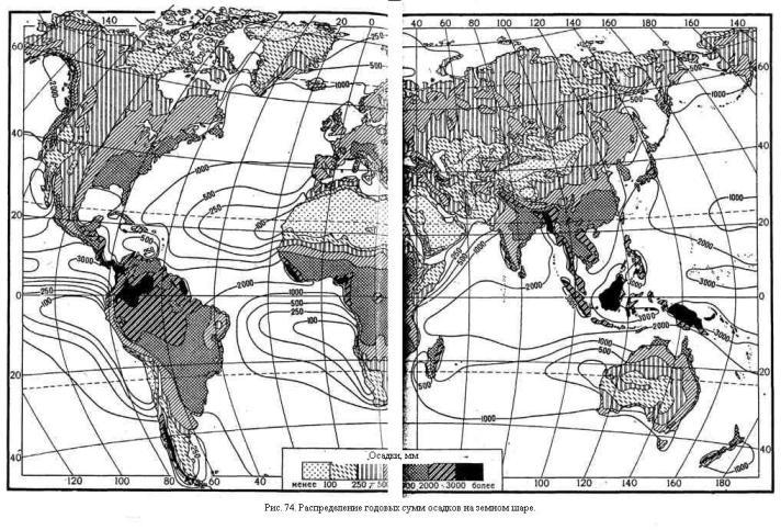 Распределение годовых сумм осадков на земном шаре