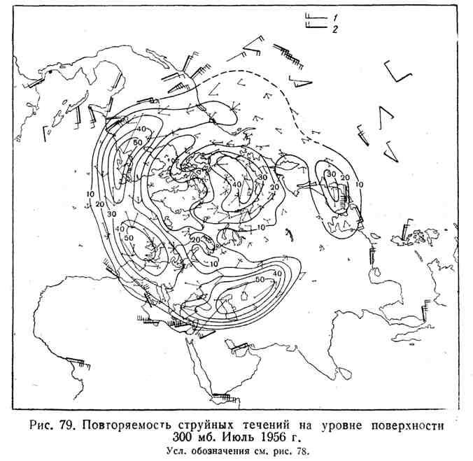Повторяемость струйных течений на уровне поверхности 300 мб. Июль 1956 г.
