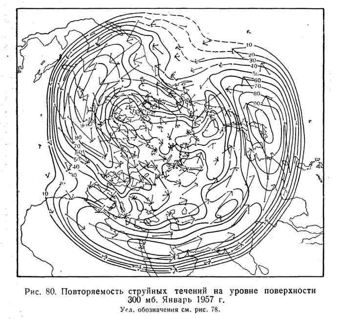 Повторяемость струйных течений на уровне поверхности 300 мб. Январь 1957 г.