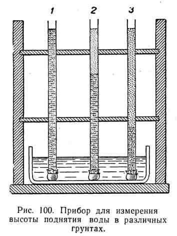 Прибор для измерения высоты поднятия воды в различных грунтах