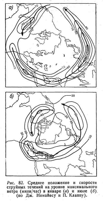 Среднее положение и скорости струйных течений на уровне максимального ветра в январе и июле