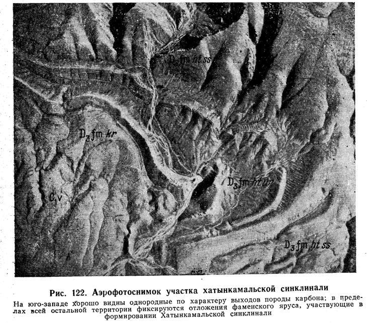 Аэрофотоснимок участка хатынкамальской синклинали