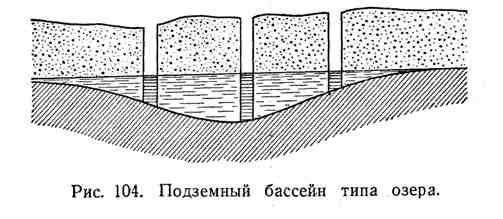 Подземный бассейн типа озера