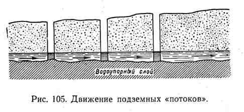 """Движение подземных """"потоков"""""""