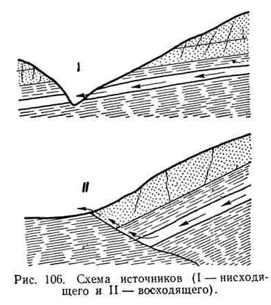 Схема источников