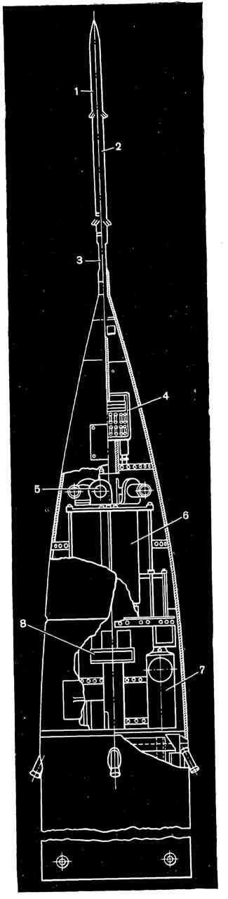 Схема метеорологической ракеты