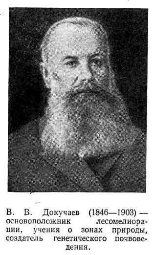 В. В. Докучаев - основоположник лесомелиорации, учения о зонах природы, создатель генетического почвоведения