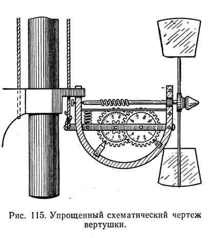 Упрощённый схематический чертёж вертушки