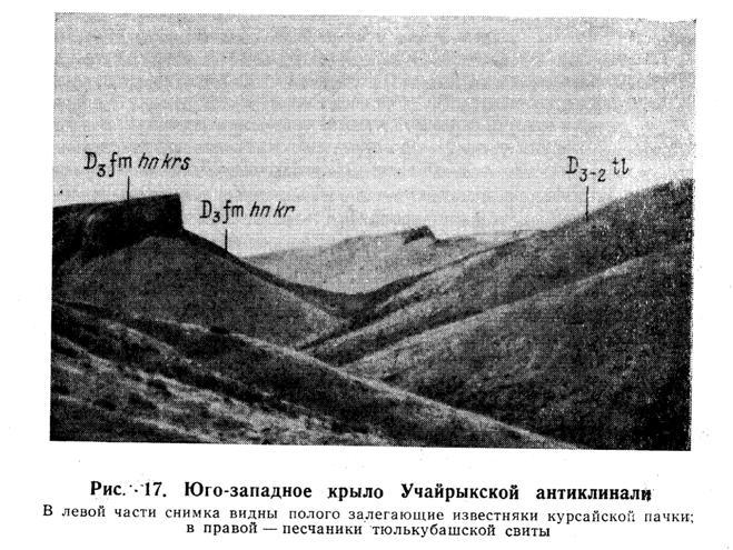 Юго-западное крыло Учайрыкской антиклинали