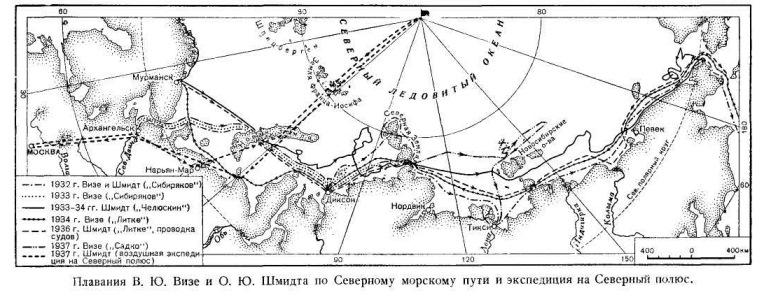 Плавания В. Ю. Визе и О. Ю. Шмидта по Северному морскому пути и экспедиция на Северный полюс