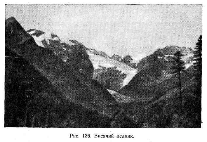 Висячий ледник