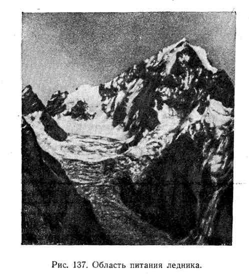 Область питания ледника