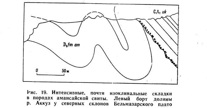 Интенсивные, почти изоклинальные складки в породах амансайской свиты. Левый борт долины реки Аккуз у северных склонов Бельмазарского плато