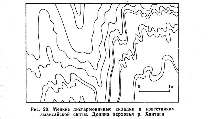 Мелкие дисгармоничные складки в известняках амансайской свиты. Долина верховья реки Хантаги