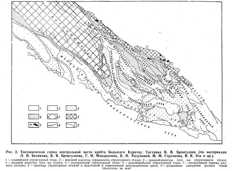 Тектоническая схема центральной части хребта Большого Каратау