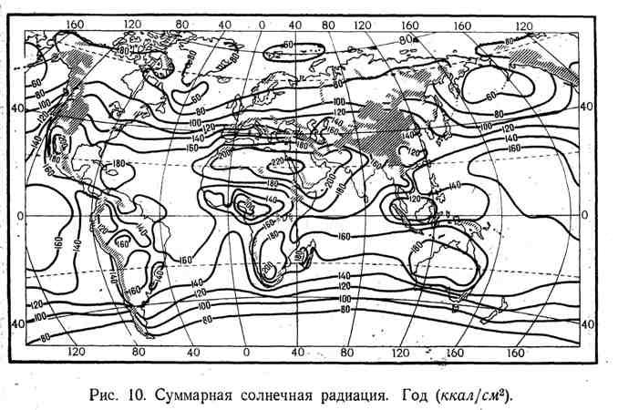 Суммарная солнечная радиация. Год