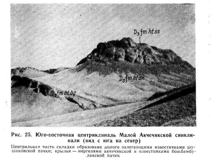 Юго-восточная центриклиналь Малой Акчкчикской синклинали