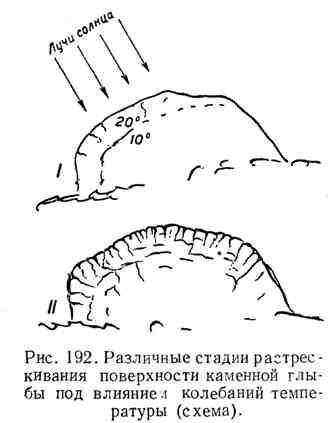 Различные стадии растрескивания поверхности каменной глыбы под влиянием колебаний температуры