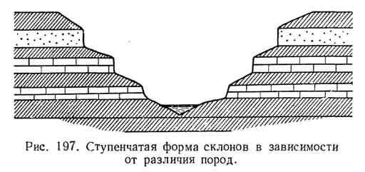 Ступенчатая форма склонов в зависимости от различных пород
