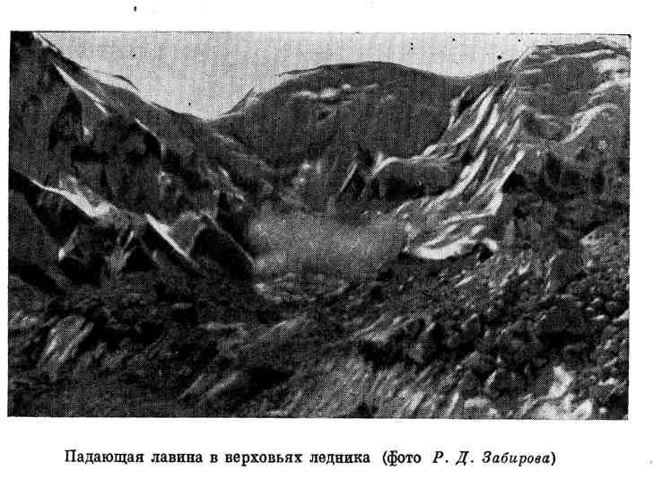 Падающая лавина в верховьях ледника