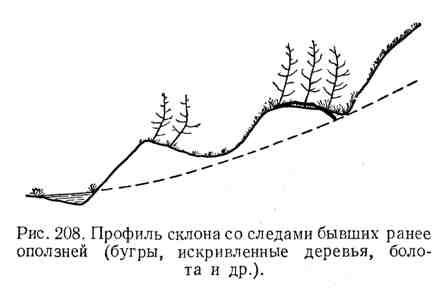 Профиль склона со следами бывших ранее оползней