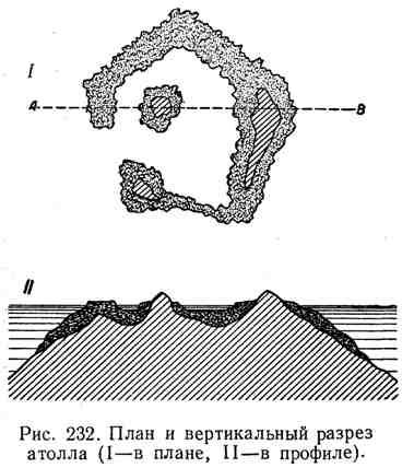 План и вертикальный разрез атолла