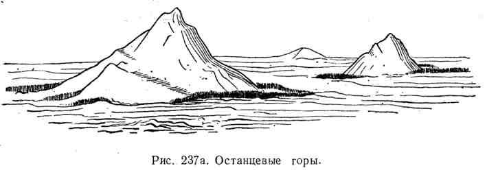 Останцевые горы