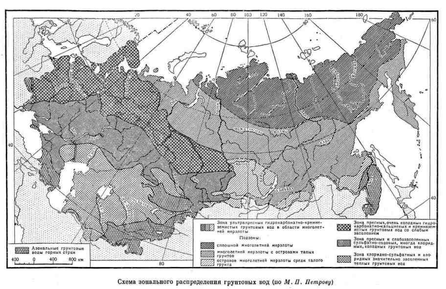 Схема зонального распределения грунтовых вод