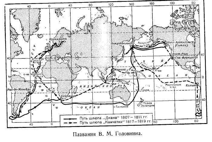 Плавания В. М. Головина