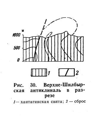 Верхне-Шилбырская антиклиналь в разрезе