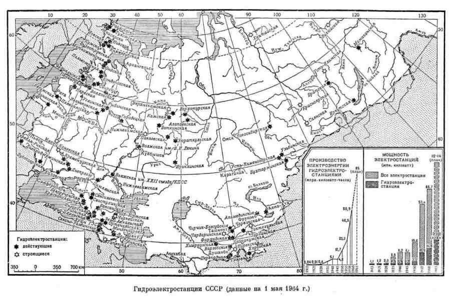 Гидроэлектростанции СССР