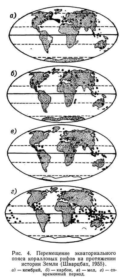 Перемещение экваториального пояса каралловых рифов на протяжении истории Земли
