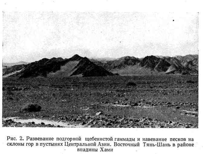Развевание подгорной щебёнистой гаммады и навевание песков на склоны гор в пустынях Центральной Азии. Восточный Тянь-Шань в районе впадины Хами