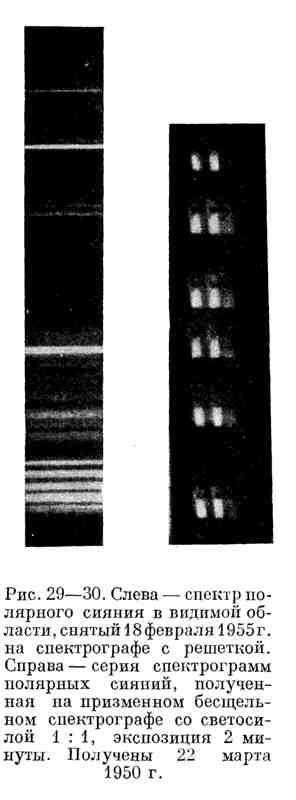 Спектр полярного сияния в видимой области, снятый 18 февраля 1955 г. на спектрографе с решеткой. Серия спектрограмм полярных сияний, полученная на призменном бесщелевом спектрографе со светосилой 1:1, экспозиция 2 минуты. Получены 22 марта 1950 г.