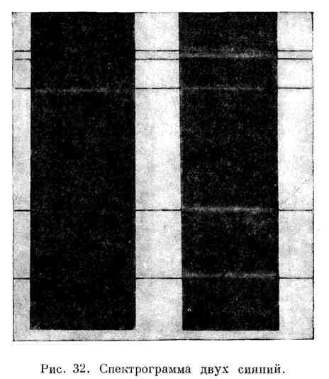 Спектрограмма двух полярных сияний