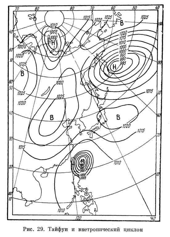 Тайфун и внетропический циклон