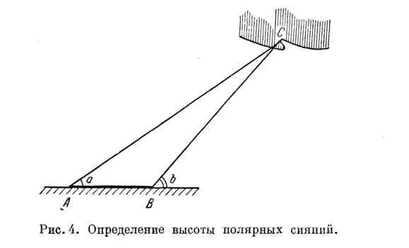 Определение высоты полярных сияний