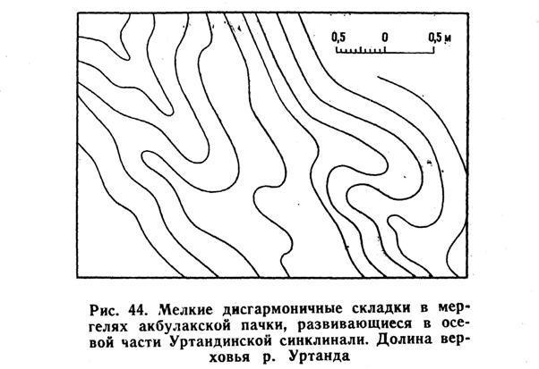 Мелкие дисгармоничные складки в мергелях акбулакской пачки, развивающиеся в осевой части Уртандинской синклинали. Долина верховья реки Уртанда