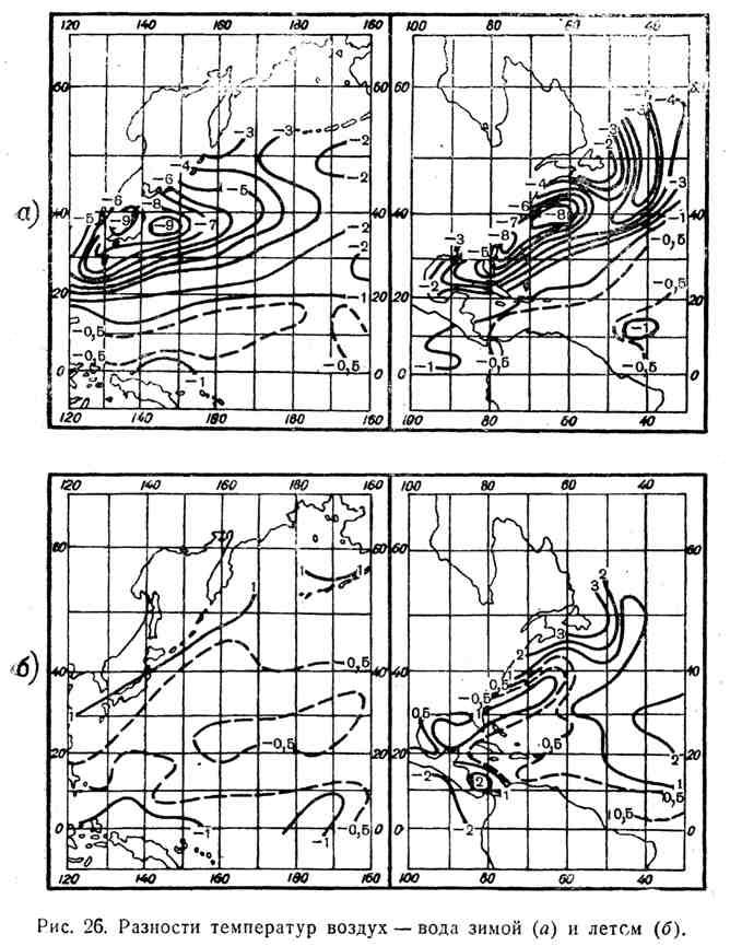 Разности температур воздуха - вода зимой и летом