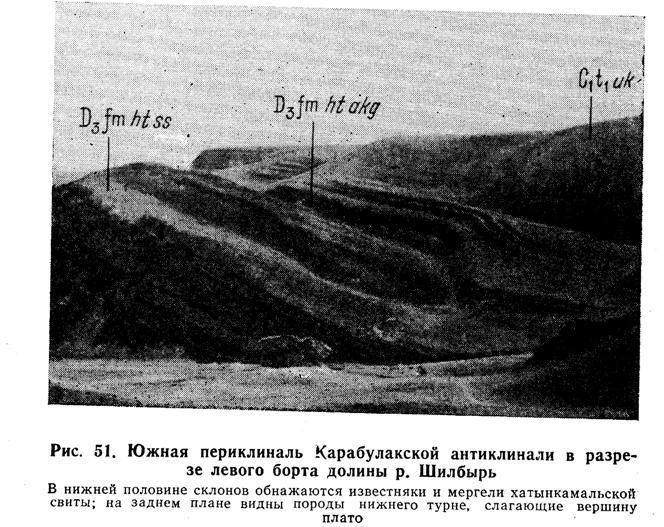 Южная периклиналь Карабулакской антиклинали в разрезе левого борта долины реки Шилбырь